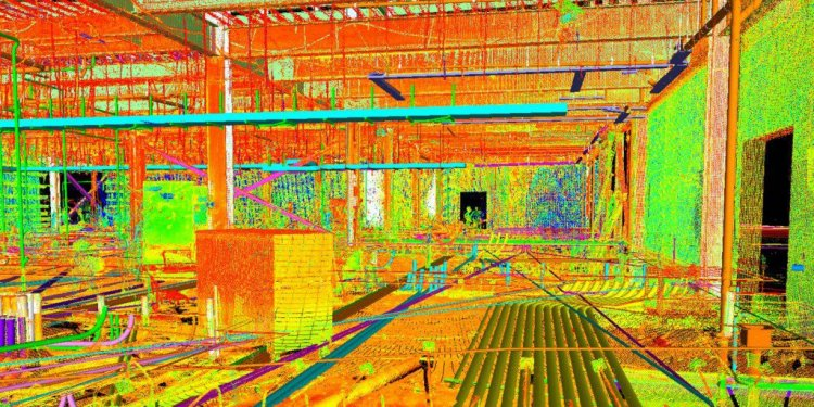 8. Laser scanning technology