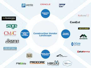 Construction Software Vendor Landscape