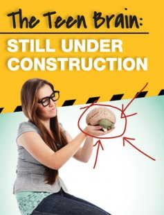 The teenage mind: Still Under Construction address picture